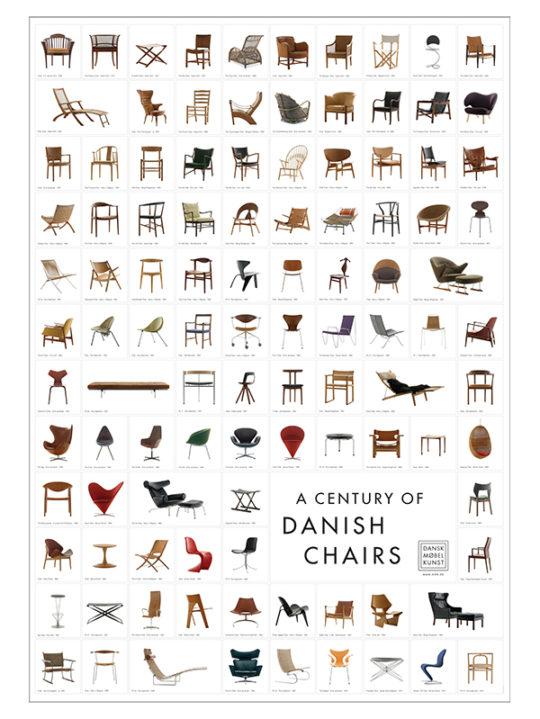 Dansk Møbelkunst - Poster - A Century of Danish Chairs